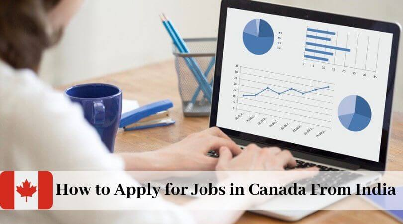 How to Apply for Jobs in Canada From India